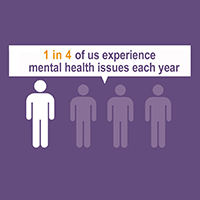 1 in 4 of us experience mental health issues each year