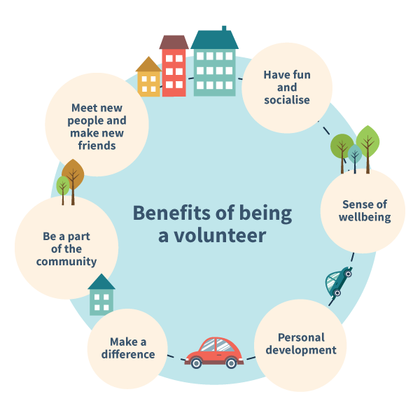 Benefits-of-volunteering-infographic